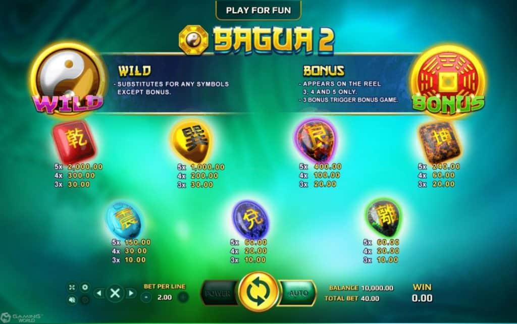 Bagua Slot 2 Jokerslot191