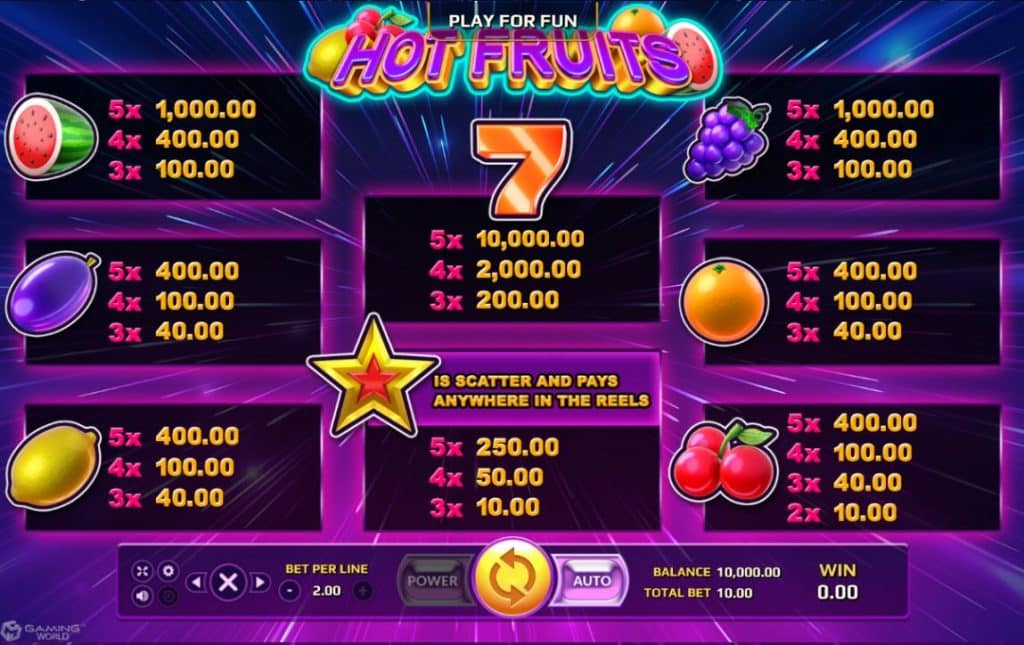 Hot Fruits Jokerslot191