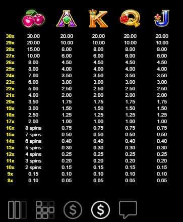 Cluster Mania Slot Slot Joker191