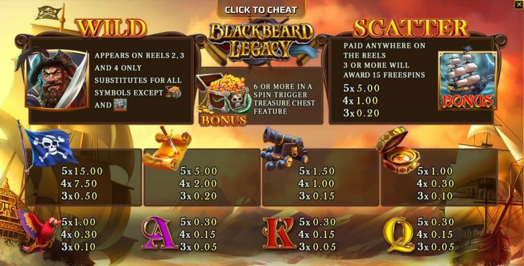 Review BlackBeard Legacy Slot